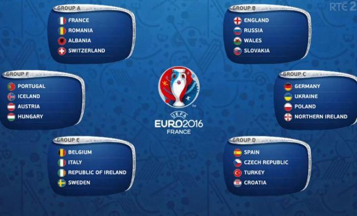 grupe euro