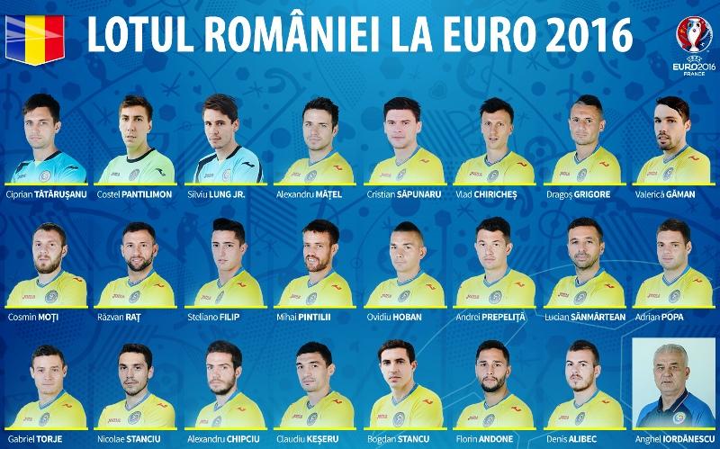 lot romania euro